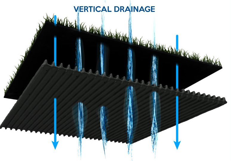 SW_VERTICAL-drainage-2